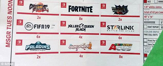 The Leaked Image From Nintendo's E3 Lineup